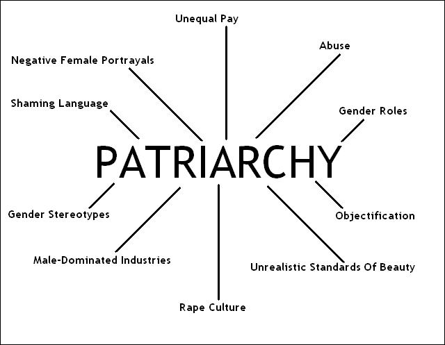 patriarchy-corner-stone